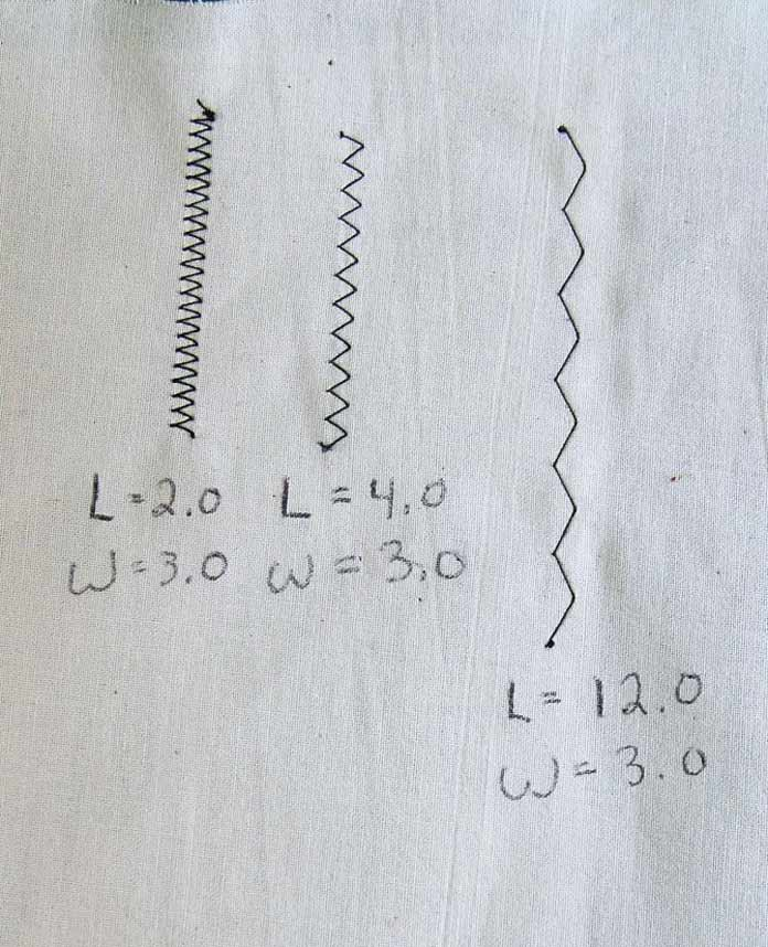 The range of stitch lengths for the zigzag stitch