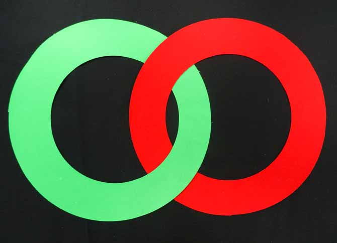 The opening of the red circle is hidden under the green uncut circle.