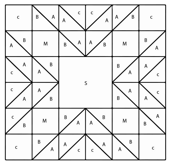 The Spectrum QAL 2020 Block 2 layout diagram Block 2