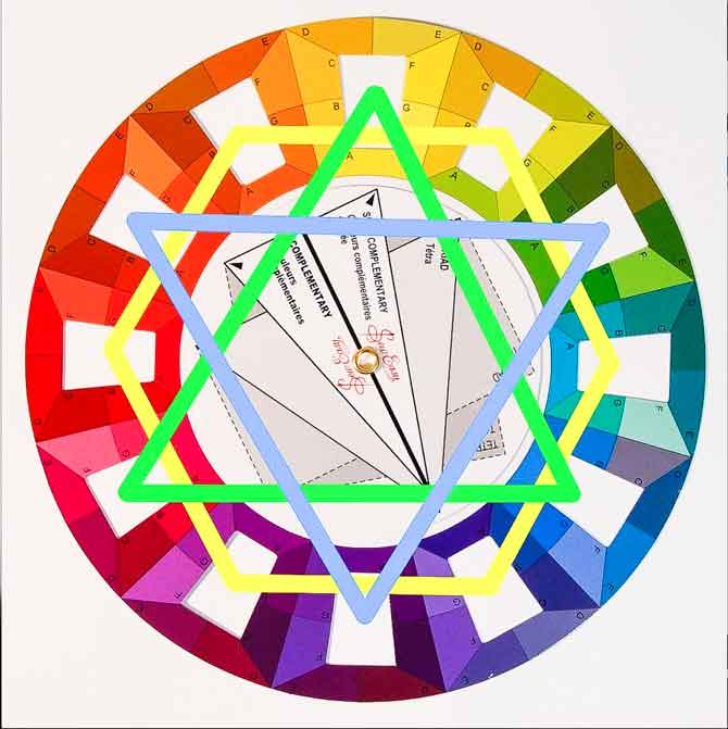 Primary, secondary & tertiary colors drawn out on the wheel