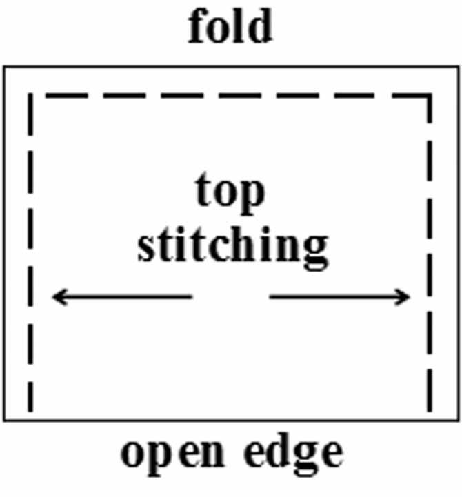 Top-stitch on 3 sides.