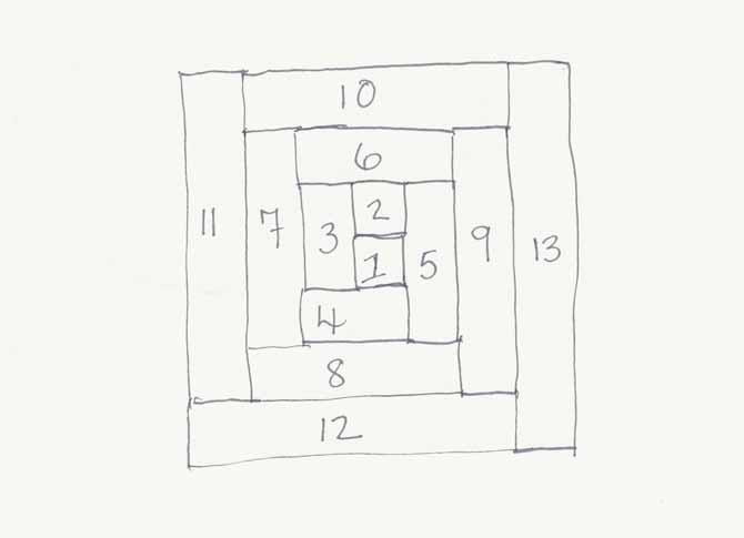 Log Cabin block diagram