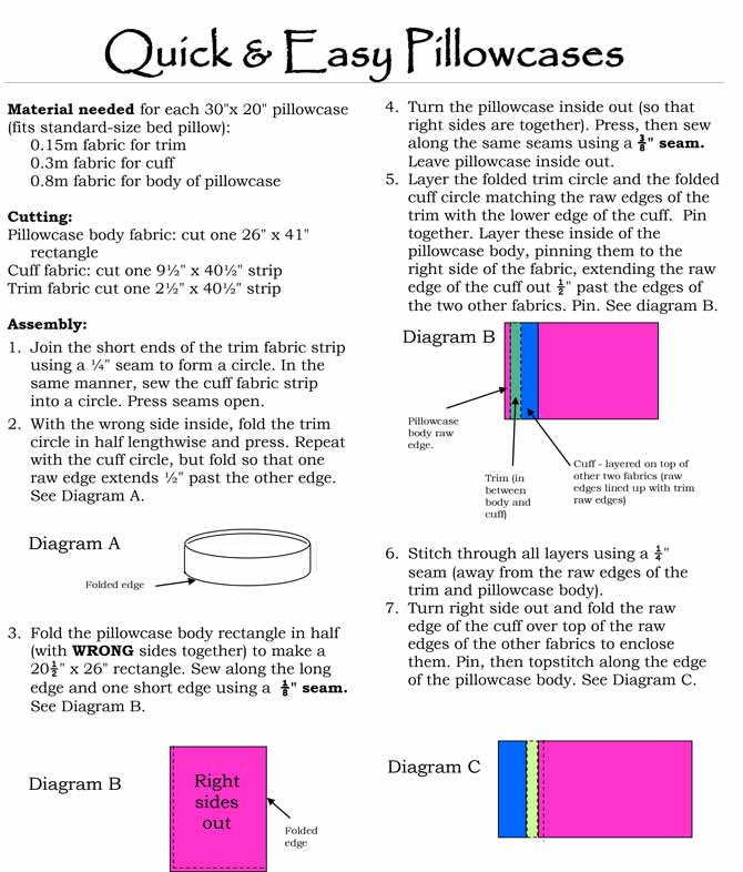 The pillowcase pattern. Download PDF here