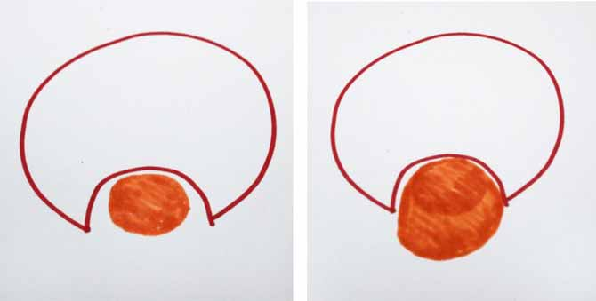 A cross section of needles [red] and thread size [orange] shows how the thread should sit in the groove of the needle rather than stick out and rub against the fibers of the fabric; Review of WonderFil Fabulux Thread