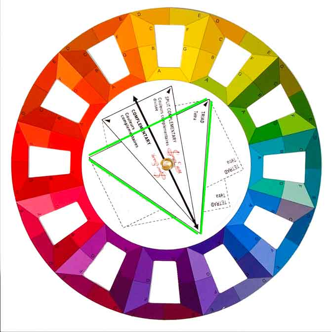 Triadic color scheme depicted on color wheel with an equilateral triangle